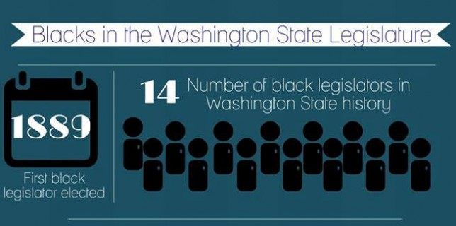 Black History Month YDWA Infographic - banner